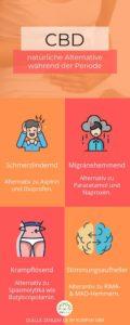 menstruationsbeschwerden-regelschmerzen