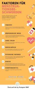 periode-regelschmerzen-faktoren
